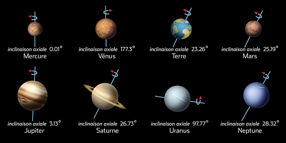 sg_hiver-planetes.jpg