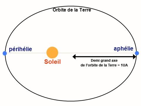 gp_terre_soleil.jpg
