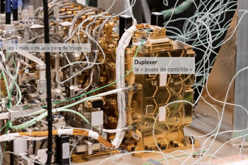 Duplexer de l'instrument Karin du satellite SWOT
