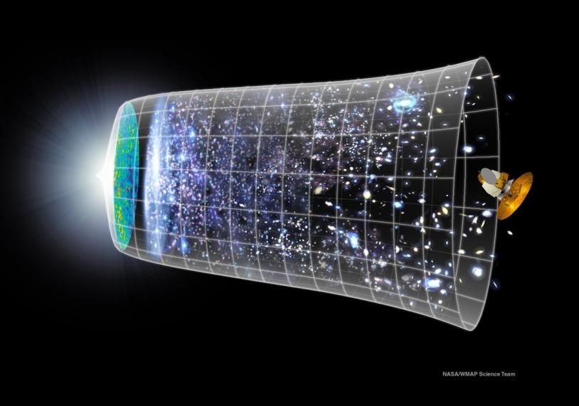 Représentation de l'évolution de l'Univers