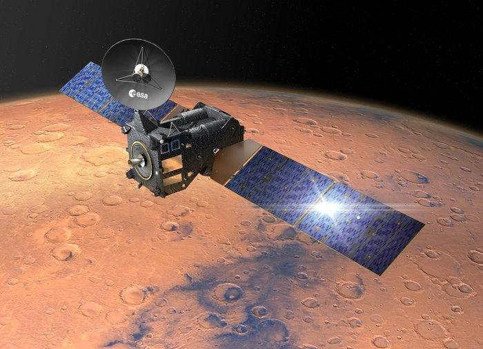 TGO en orbite autour de Mars
