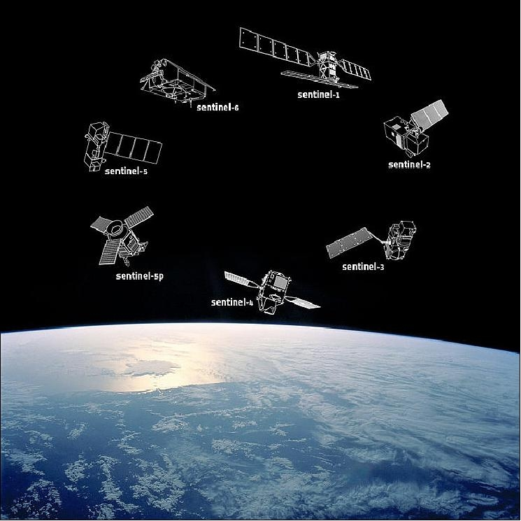 Les satellites Sentinel du programme Copernicus