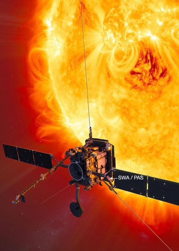 Localisation du senseur PAS de l'instrument SWA sur Solar Orbiter