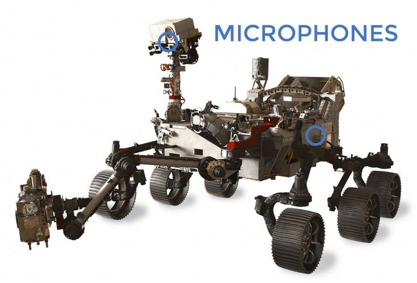 Les2 microphones du rover Perseverance