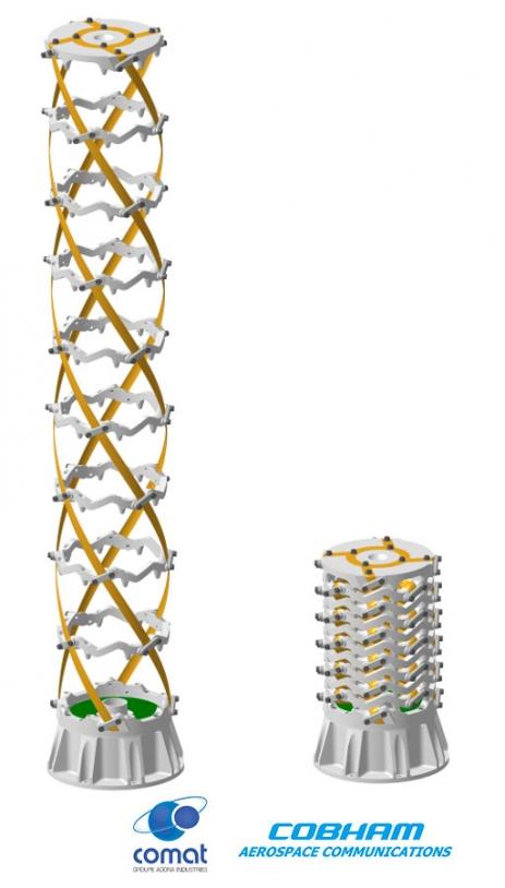 Antenne déployable des satellites Kinéis